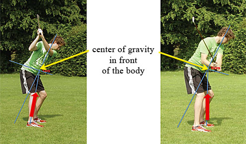 CARVINGGOLF: CARVINGGOLF - THE CORE OF THE SWING MOVEMENT
